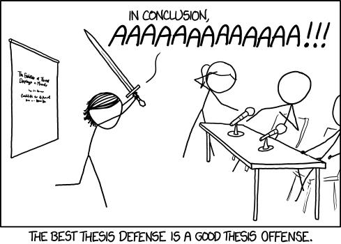 Do undergraduates write thesis